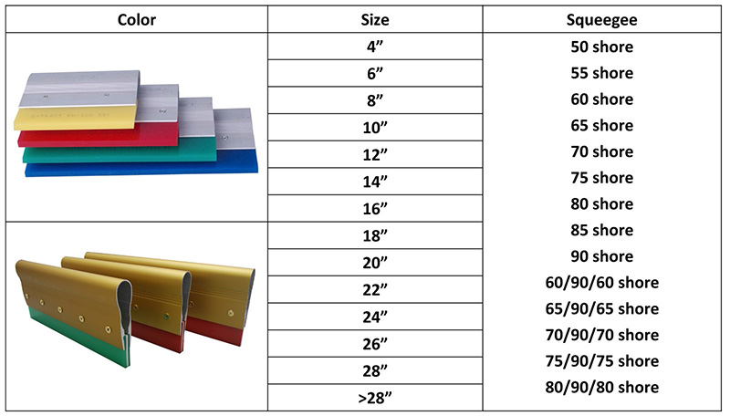 Single durometer aluminum handle rubber squeegee 1.jpg